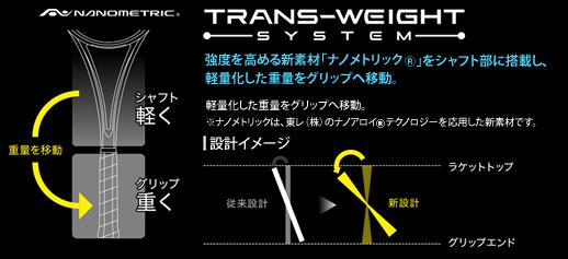 トランスウェイトシステム